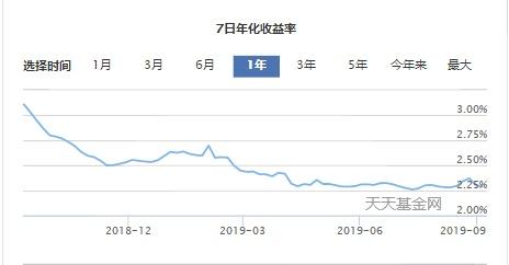http://www.qwican.com/fangchanshichang/1782793.html