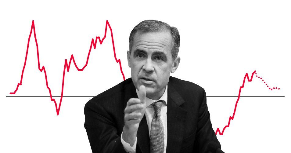 金融时报:英国央行行长卡尼可能被要求再次延长任期