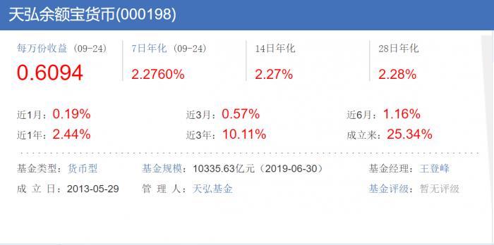 理财市场大洗牌: 高收益券商产品一抢而空,大额存单利率上浮超50%
