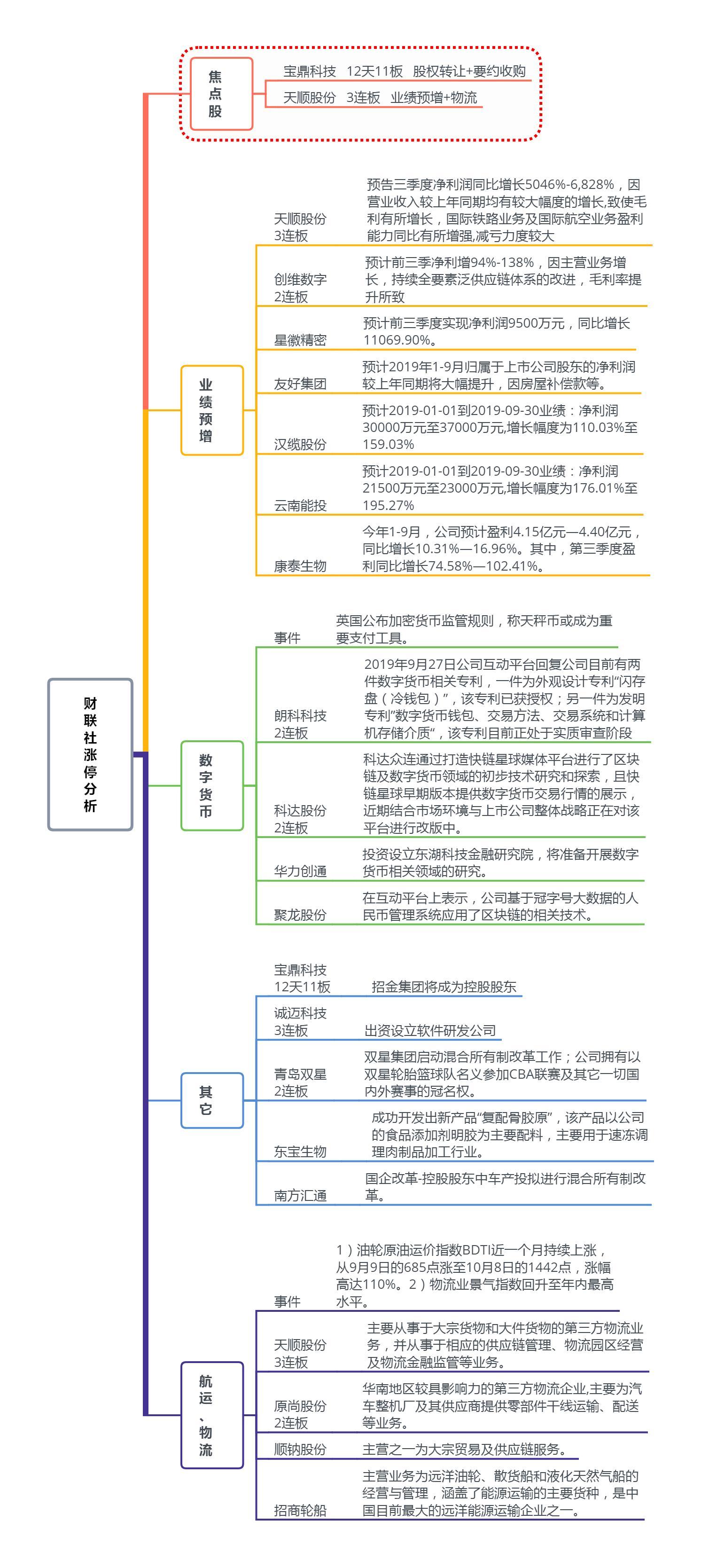 【财联社午报】权重股抑制沪指 创业板指表现出色