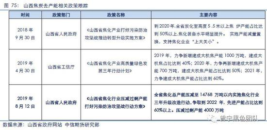 在《京津冀及周边地区2019-2020年秋冬季大气污染综合治理攻坚行动方案(征求意见稿)》中,山西省明确了2019年淘汰焦化产能1000万吨,但这1000万吨的产能部分已在前三季度完成停产淘汰,四季度淘汰的在产产能量预计在300-500万吨。