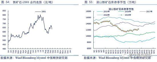 http://www.weixinrensheng.com/caijingmi/860771.html