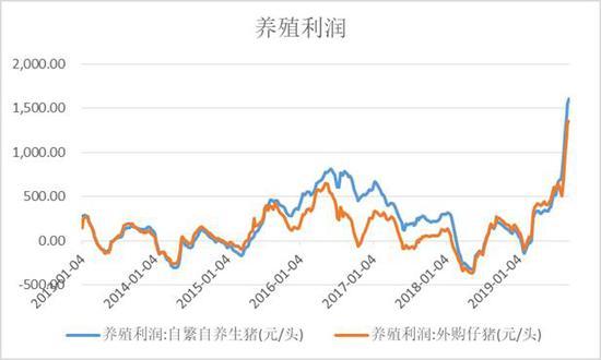 国元期货:豆粕期权策略报告