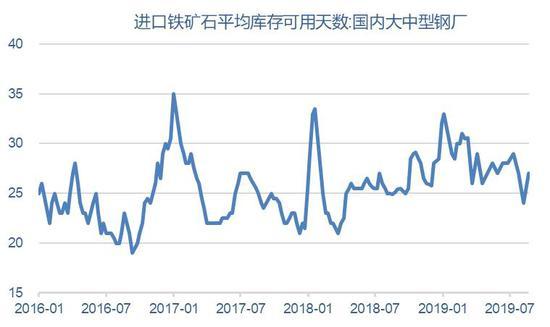 山金期货:恐慌性下挫之后 铁矿石期价有望企稳回升