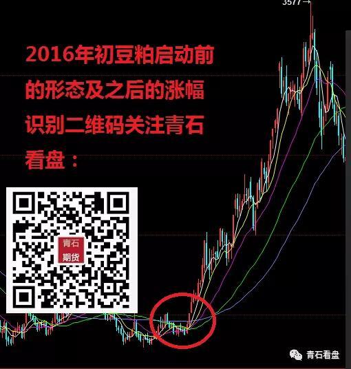 http://www.weixinrensheng.com/caijingmi/871494.html