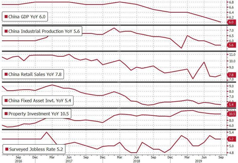 中国第三季度GDP同比增长6%统计局:国民经济运行总体平稳
