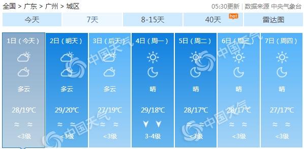 广东冷空气影响较弱干燥天气仍将持续 森林火险等级较高
