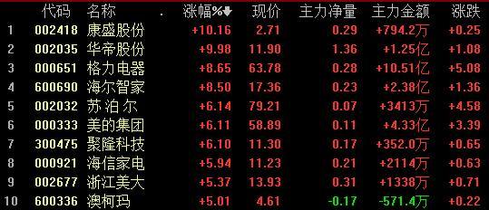 http://www.xiaoluxinxi.com/wujinjiadian/329915.html