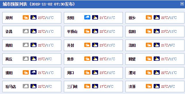河南今夜到明天冷空气侵袭 北中部阵风6级降温4到6℃