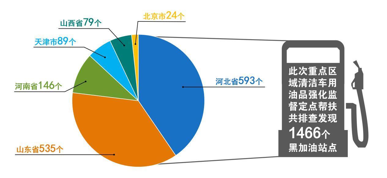http://www.hjw123.com/huanbaogongyi/52960.html