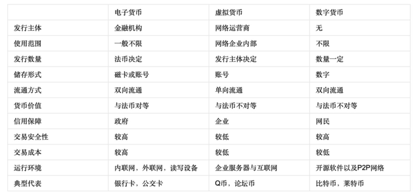 http://www.reviewcode.cn/yunweiguanli/94402.html