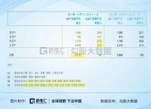 361度有两条线,国内和国外,两条线定价不同。