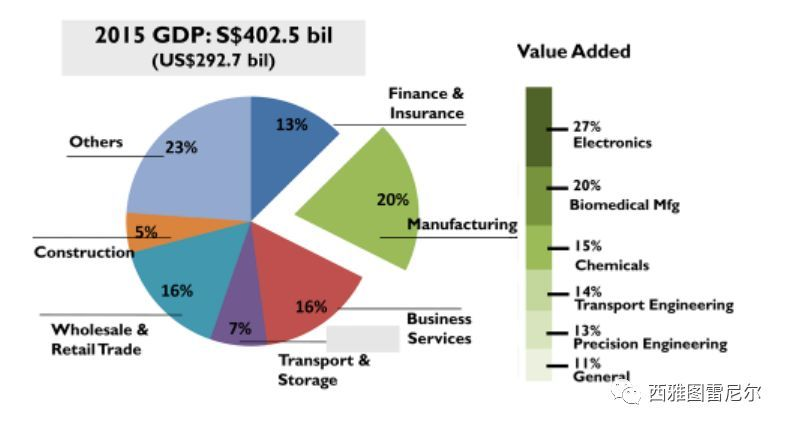 生化gdp_大干新基建 5G试点深化,间接拉动GDP将达3.6万亿元