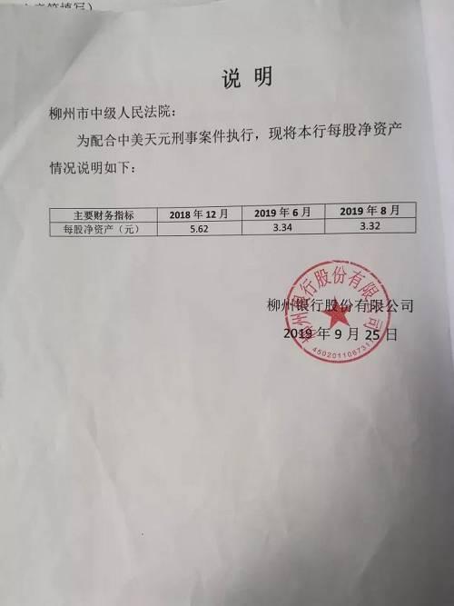 2018年12月、2019年6月及2019年8月,柳州银行每股净资产分别〖为5.62元/股、3.34元/股、3.32元/股。