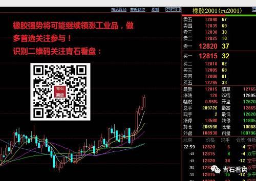http://www.weixinrensheng.com/caijingmi/1119285.html