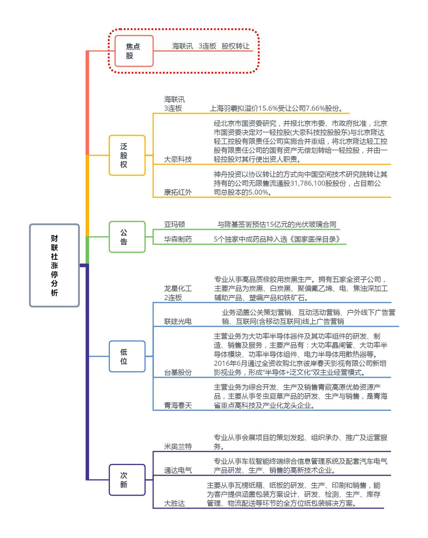 【财联社午报】机构投资者加速调仓 高位白马股遭抛售