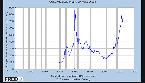 至于2000年之后,全球又迎来较高通胀的十年,不过和70年代的高通胀不同在,70年代的高通胀率以供应为驱动力,物价是受到来自欧佩克的供给冲击而被抬高;至于千禧年初则是靠需求驱动的,新兴国家巨大的潜在内需推动GDP迅猛飙涨。