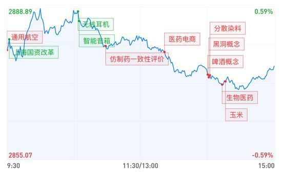 龙虎榜全解析:游资扫货医药股和消费电子股