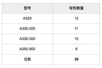 香港航空或被撤销牌照,海航集团