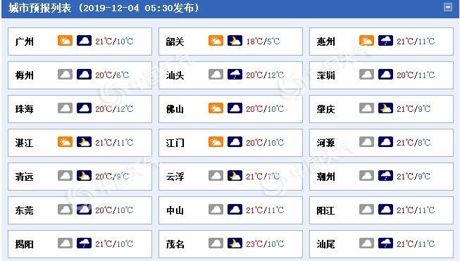 """广东冷空气""""活力""""不减 台风""""北冕""""影响沿海阵风9到10级"""
