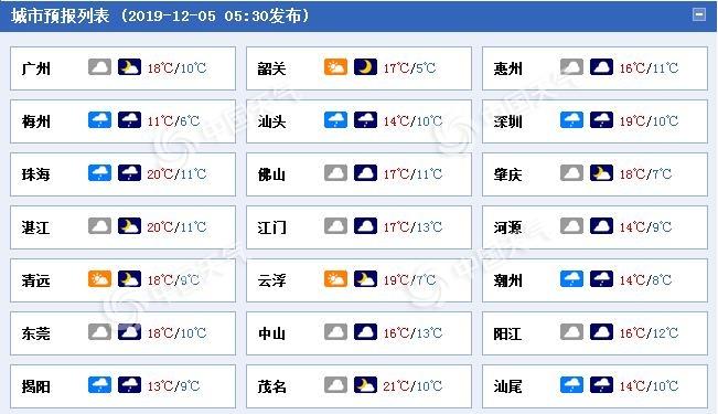 """广东今明天湿冷明显 台风""""北冕""""影响部分航班停航"""