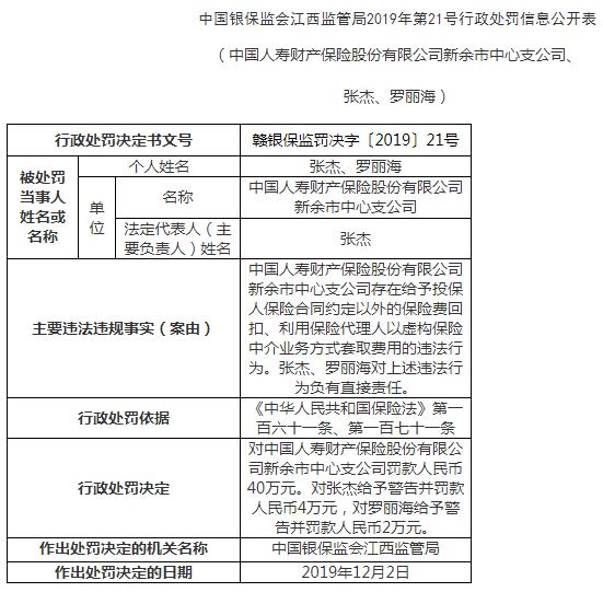 中国人寿财险新余支公司违法遭罚