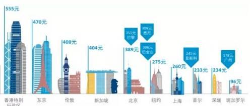 人口走向的蝴蝶效应,引发楼市大变