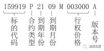 """上交所ETF期权合约代码构成:标的证券代码+C或者P+到期月份+合约版本号(未经调整为""""M"""",首次调整改为""""A"""",再次调整改为""""B"""",依此类推)+行权价格。例如,510300C2003M04000为上交所300ETF认购期权,行权价格为4元,到期月份为2020年3月,合约未经调整。"""