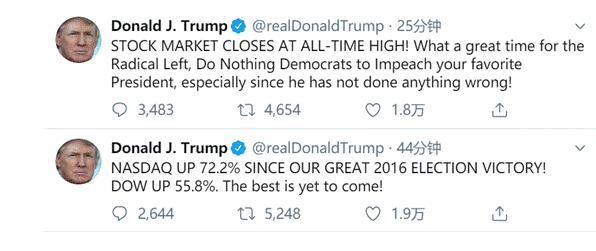 特朗普早就备好圣诞礼包!今日小心意外消息突袭 黄金终于迎来爆发?