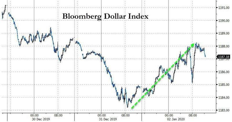 原油开户网新年首个交易日美元黄金齐涨!今晚这件大事不容忽视……