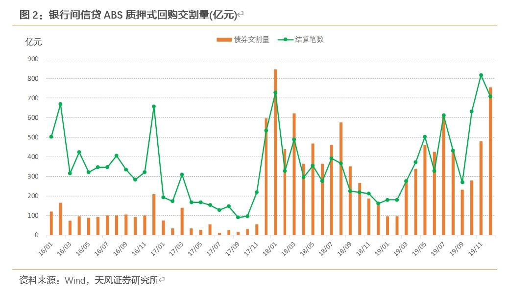 螺纹钢黄金期货开户本周资产证券化市场回顾