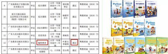 海口棋牌游戏:世界上的知识分类:2018年中国知识付费发展现状 优质的内容团队是