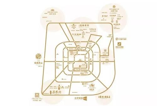 北京城建地产首都版图