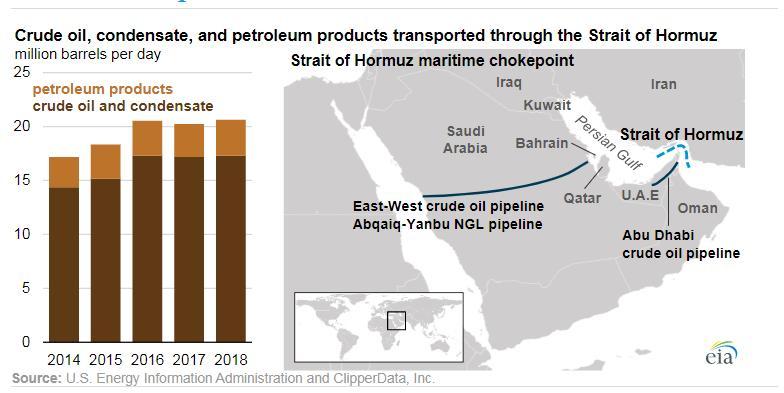 嘉盛集团:原油市场一周展望:Schlumberger拉开原油公司财报季序幕