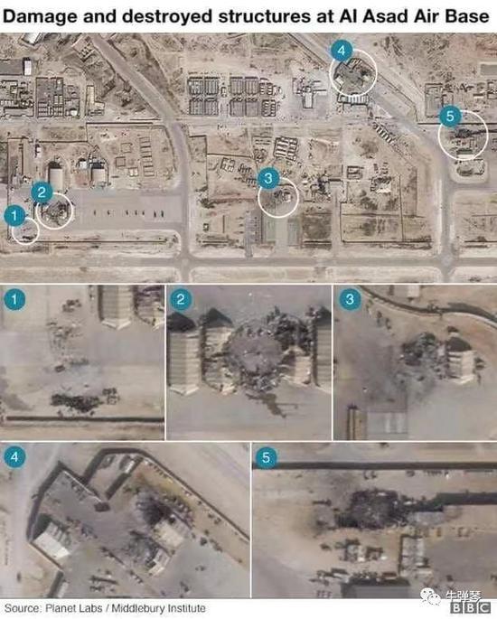 这是美军基地被袭的卫星图片。伊朗攻击了五个点,并造成了一些损失。但更要看到,伊朗导弹避开了更密集的建筑物。