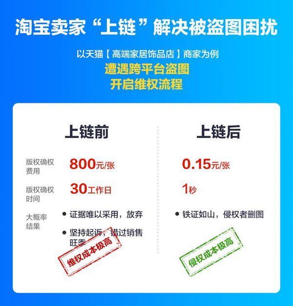 http://www.reviewcode.cn/wulianwang/112816.html