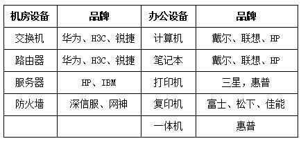 http://www.reviewcode.cn/yanfaguanli/113086.html