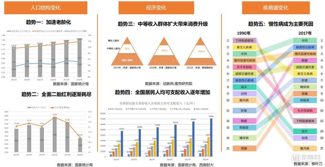 人口发展与经济发展的影响_人口迁移与社会发展