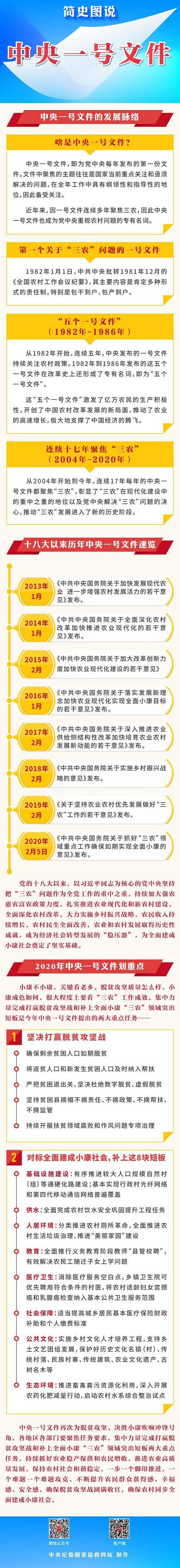 (中央纪委国家监委网站 邢婷婷 文字清理 李芸 设计)