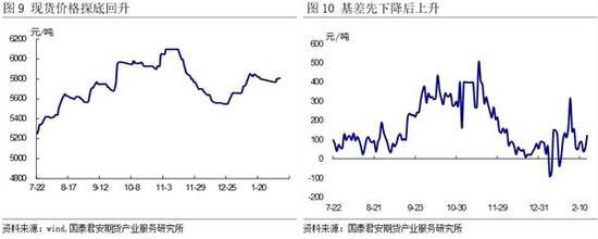 国内食糖市场钻研:供需双杀 价格区间波行
