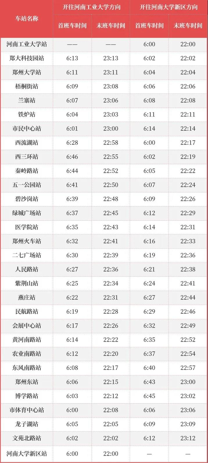 满足市民出行需求 郑州地铁2月24