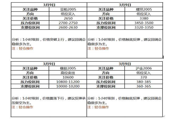 http://www.umeiwen.com/caijingmi/1648163.html