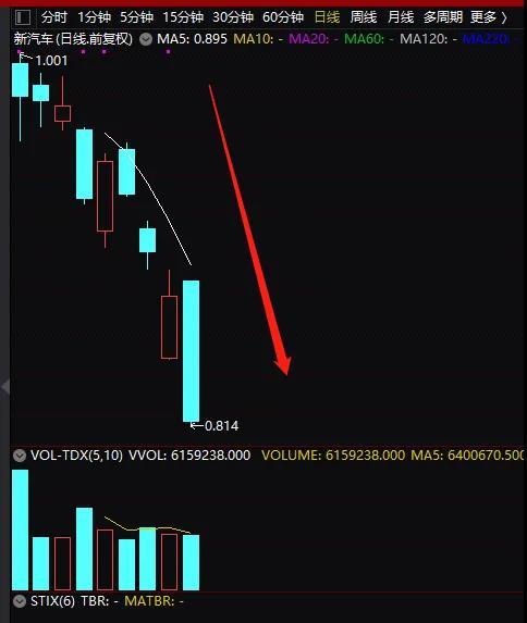 美联储慌了,全球股市又暴跌!A股跌近100点,创业板挫近6%,澳洲暴跌10年来最惨!疫情关键时刻,钟南山又发话了!