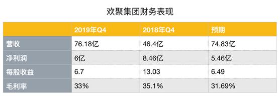 老虎证券:市值还没现金储备高 YY被低估了吗?