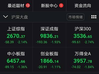 最高暴跌24%!亚太股市重挫,零售股涨停潮,潜力股名单来了