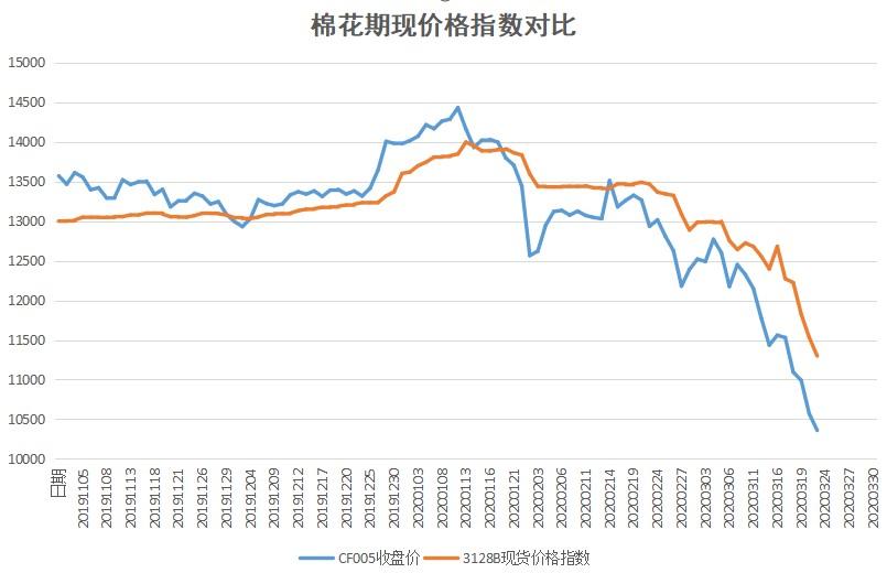 http://www.weixinrensheng.com/caijingmi/1706640.html