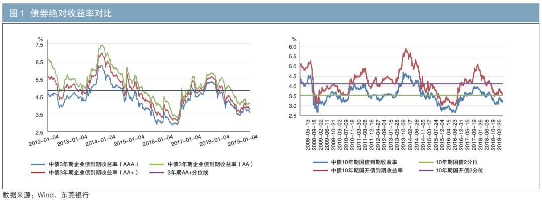 http://www.reviewcode.cn/shujuku/128730.html