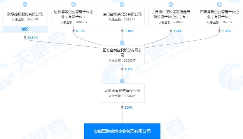 股权变更的同时,自然人赵靓接替夏茂,成为嘉润金地的负责人。资料显示,赵靓为西藏德真企业管理合伙企业的股东,后者持有正奇金融2.56%股份。