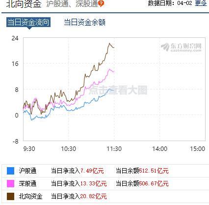 太惨!暴跌95%,石油价格战首个破产企业诞生!亚洲探底回升,券商:未来两周或有机会