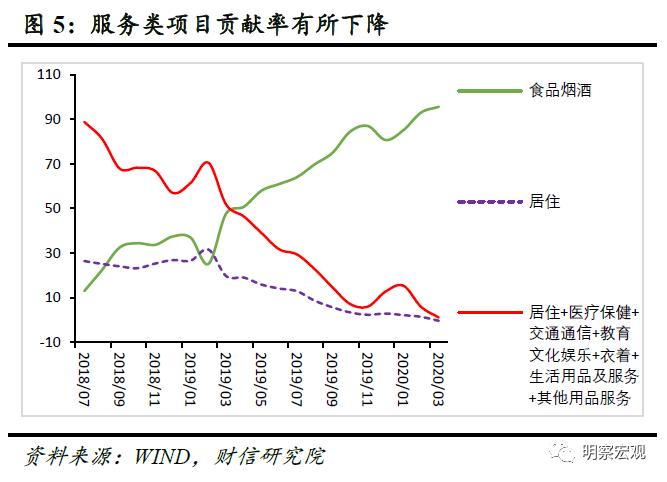 财信研究评3月CPI和PPI数据网赚网:CPI通胀无忧,PPI通缩压力增加